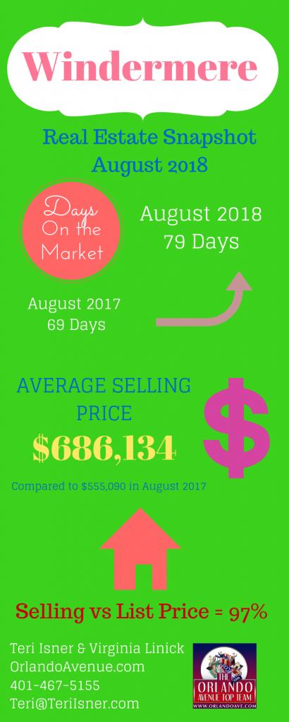 Windermere Florida Real Estate Market Report for August 2018