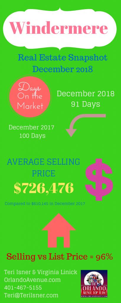 Windermere Florida Real Estate Market Report for December 2018