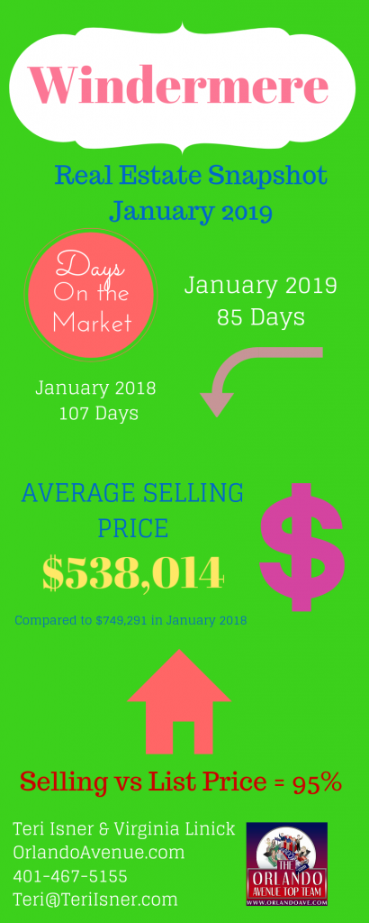 Windermere Florida Real Estate Market Report for January 2019